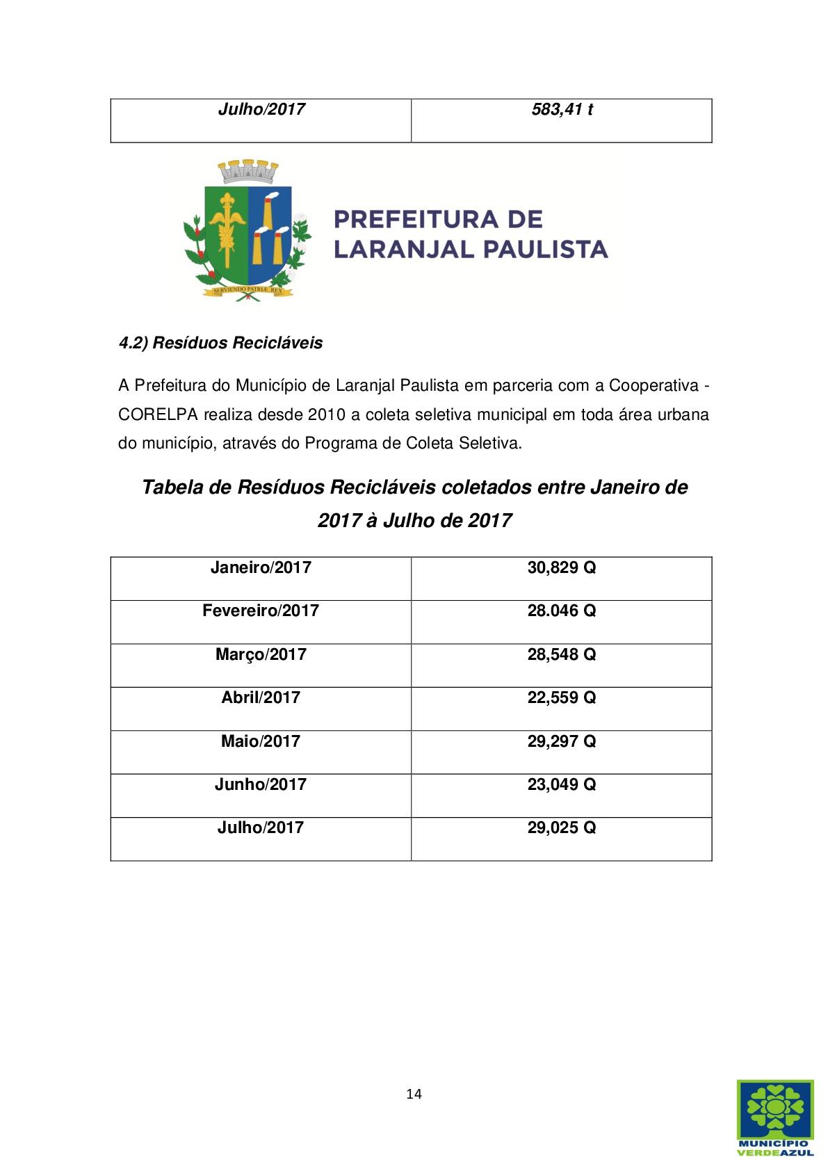 Banco de Dados Ambiental Municipal
