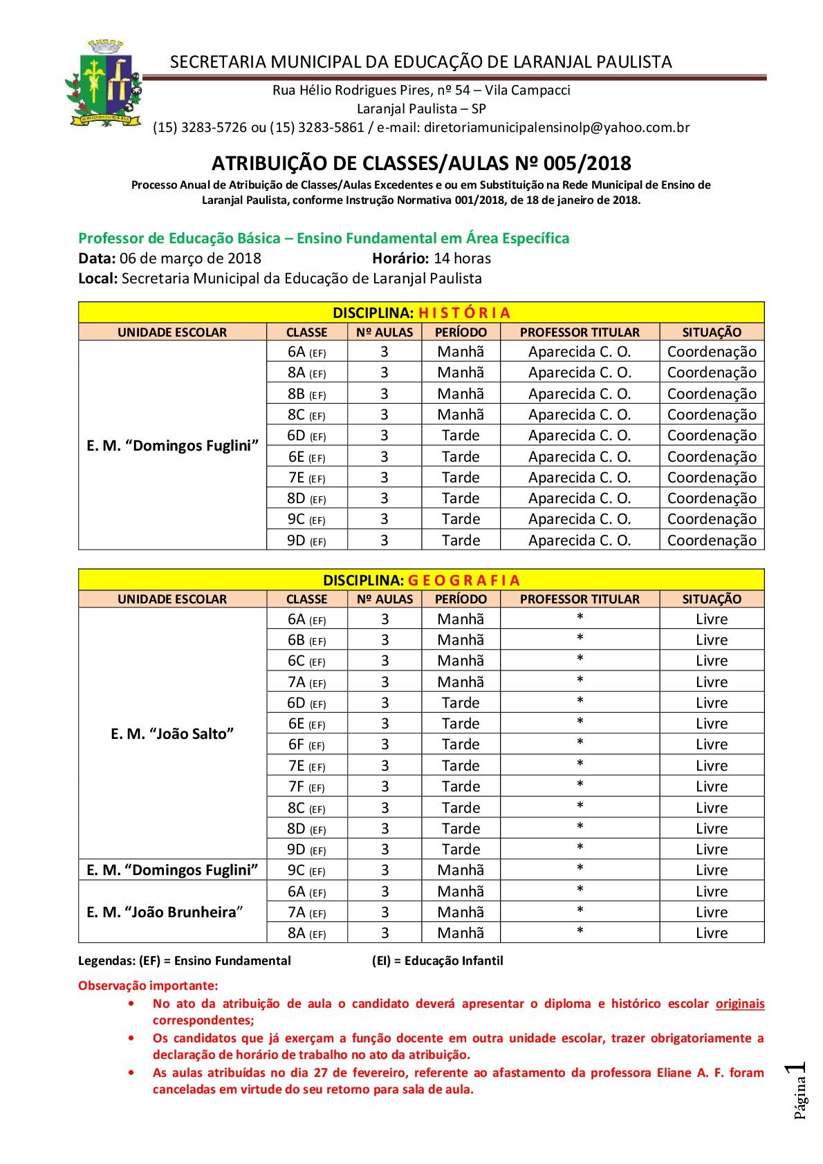 Atribuição de classes e ou aulas excedentes nº 005-2018