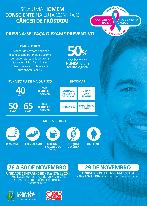 Campanha Outubro Rosa e Novembro Azul 2018