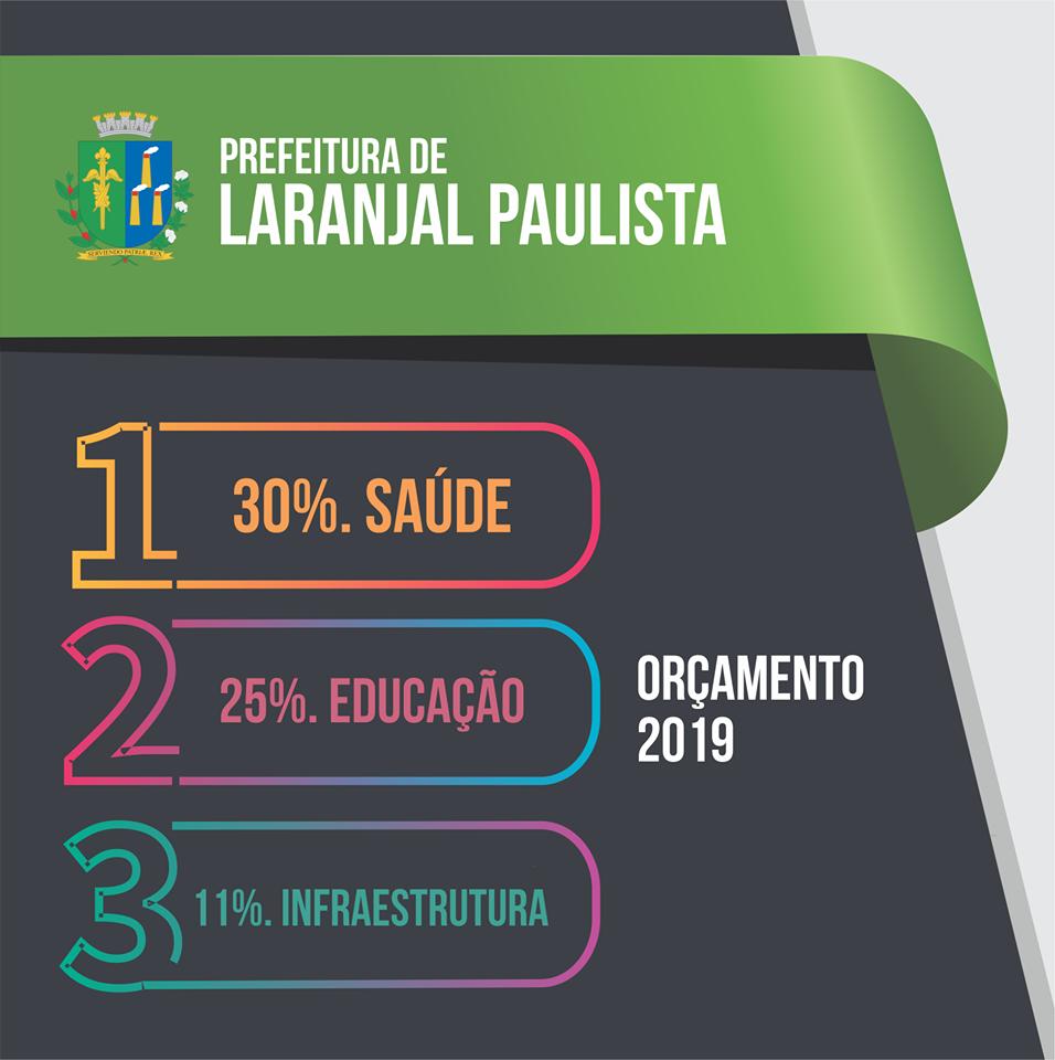 Prefeitura de Laranjal Paulista inicia prestação de contas à População