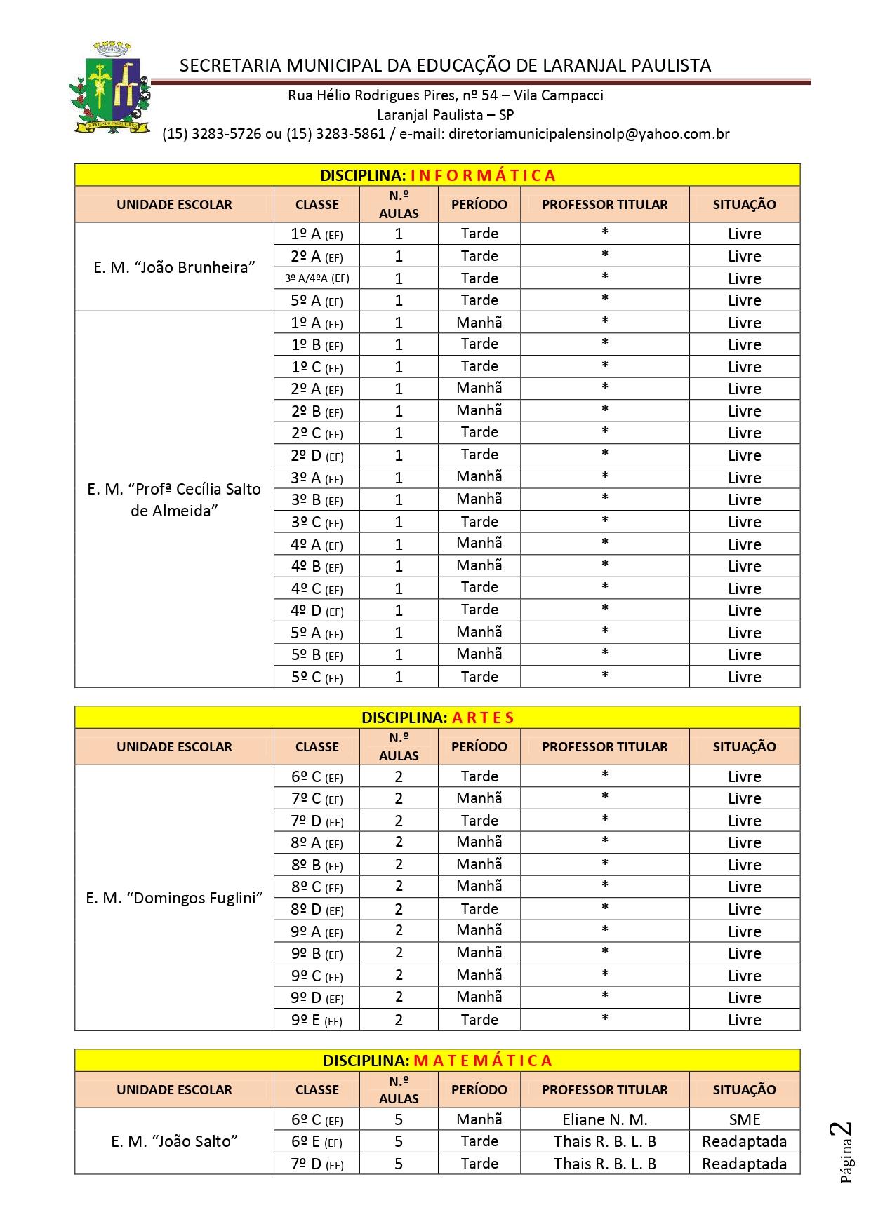 Atribuição de classes/aulas excedentes fase durante o ano letivo nº 001/2021